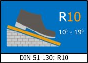 slipweerstand R10